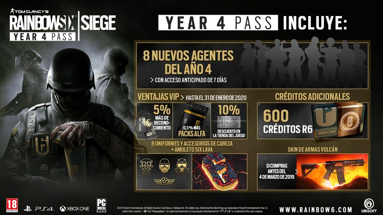 Rainbox_Six_Siege_Year_4_Pass_ES